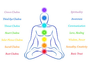 root-chakra-healing